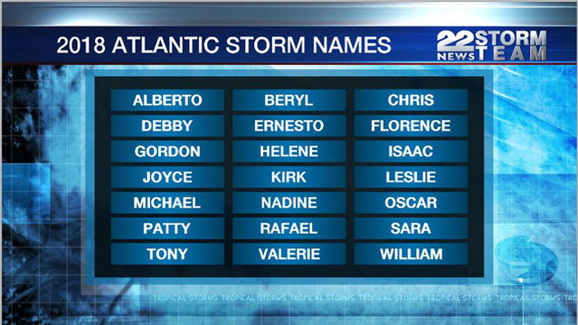Four hurricane names retired following 2017 devastation